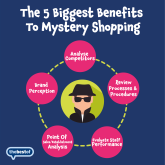 Top Tip Tuesday - Mystery Shopping